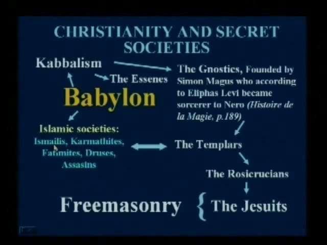 Ancient Secret Societies 1