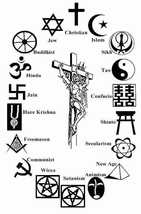 Religious Symbols 1