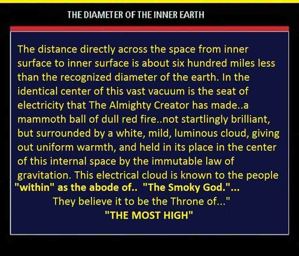 The Diameter of The Inner Earth