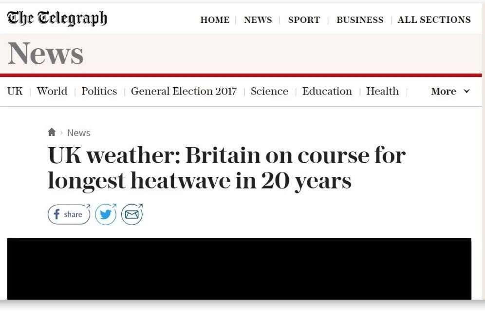 Britana Heat Wave