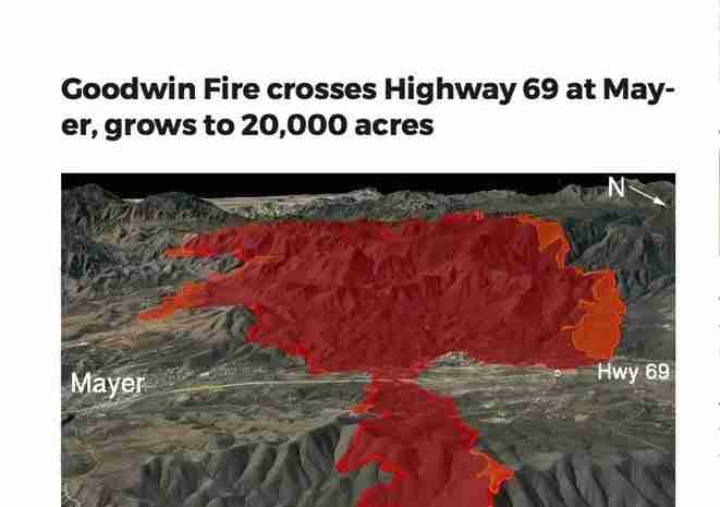 Goodwin Wildfires