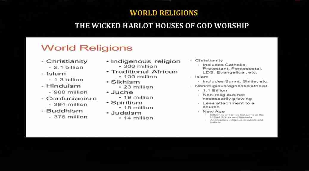 World Religions 1038x576 1