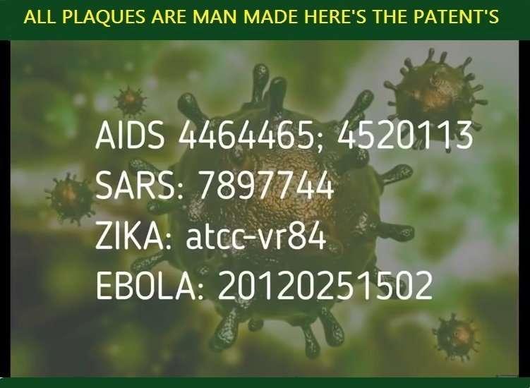 Patiented Plagues
