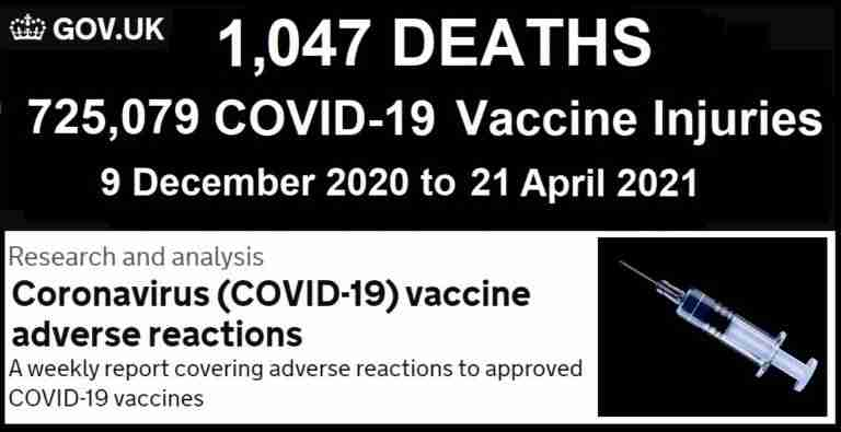 UK COVID Vaccine Adverse Reactions Report 768x395 1
