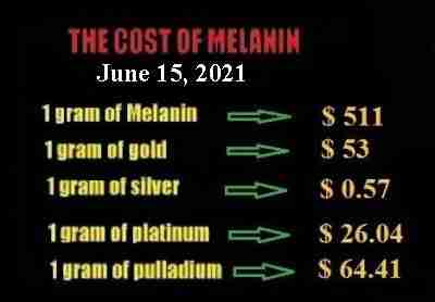 Cost of Melinin